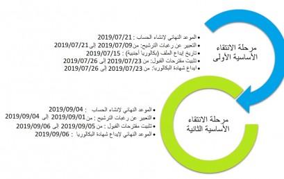Avis de Prolongement de Candidature via la plateforme « TAWJIHI »